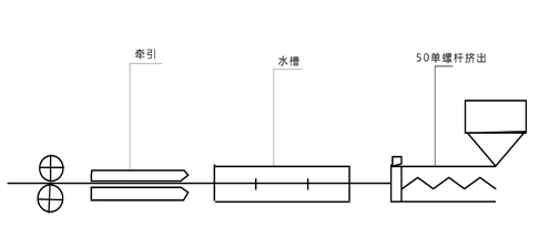 50单螺杆管材挤出机走线图.jpg