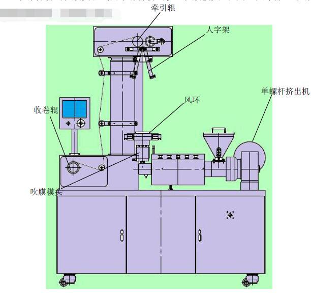 小型吹膜实验机.jpg